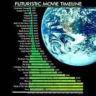 Future Movie Timeline by Dan Meth