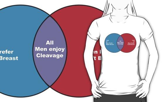 Mens Study Venn Diagram by azummo
