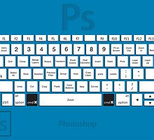 Photoshop Keyboard Shortcuts Blue Cmd by Skwisgaar
