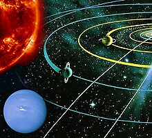 Best Astrology science by pramod123