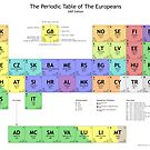 Periodic Table of Europeans by glyphobet