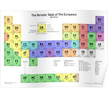 Periodic Table of Europeans Poster
