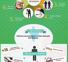 An infographic on type 2 diabetes by Infographics