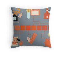 My Life as an Artist: An Infographic Poster Throw Pillow