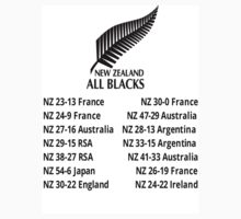New Zealand (All Blacks) t-shirt - undefeated in 2013  by J C