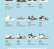 My Evolution Sneaker minimal poster by Chungkong