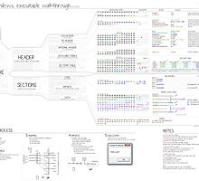 PE101 a Windows executable walkthrough by Ange Albertini