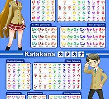 Hiragana and Katakana Chart / Poster by LearnFromZero