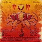 Mooladhara Chakra by satyakam