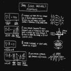 Maxwell's Equations [dark] by ThePhysicist R