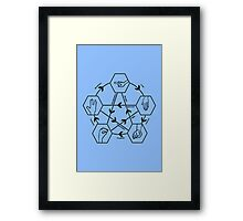 How to play Rock-paper-scissors-lizard-Spock (light) Framed Print