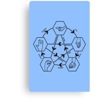 How to play Rock-paper-scissors-lizard-Spock (light) Canvas Print