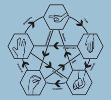How to play Rock-paper-scissors-lizard-Spock (light) Kids Clothes