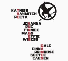 Hunger Games Cast by atlwildguy