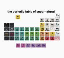 The Periodic Table Of Supernatural by Enzonia