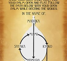 Sign of the Soul Gem by Jailboticus