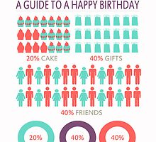 Infographics Birthday With Cakes, Friends And Gifts by Moonlake