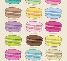 Which macaron are you? by underwatercity