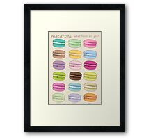Which macaron are you? Framed Print