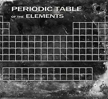 CHEMICAL SPLASHED PERIODIC TABLE by Daniel-Hagerman