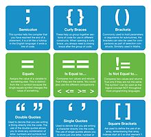 Programming Symbols (Coding Literacy) by lessonhacker