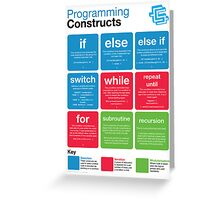 Programming Constructs (Coding Literacy) Greeting Card