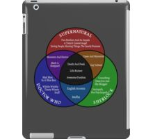 SuperWhoLock Venn Diagram iPad Case/Skin