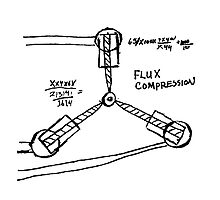Flux Capacitor - Diagram by edskimo8