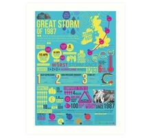 'The Great Storm of 1987' - Infographic poster Art Print