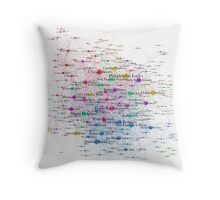 The Graph Of American Football Teams Throw Pillow