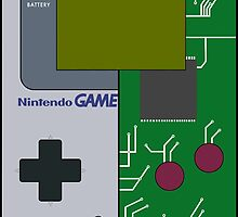 Internal Gameboy - adapted for Samsung cases  by sakha