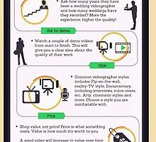 Tips to Choose the Right Videographer - An Infographic by Infographics