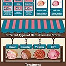 Ham Cooking Recipes & Tips from the American Academy of Culinary Arts by garyschde