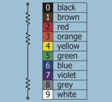 resistor colour codes by Martin Pot