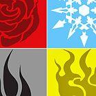 RWBY Symbols Enlarged by andio393
