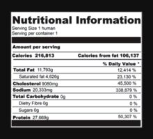 Zombie diet by newbs