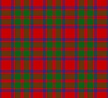 Clan MacIntosh Tartan by thecelticflame
