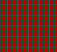 Clan Sinclair Tartan by thecelticflame