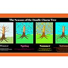 The Seasons of the Doodle Charm Tree by David Fraser