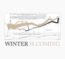 Charles Joseph Minard: Winter is coming by Alberto Cairo