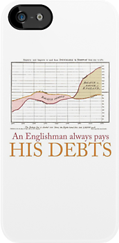 William Playfair: An Englishman Always Pays His Debts by Alberto Cairo
