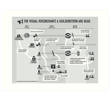 "The Visual Guide to ""Rosencrantz and Guildenstern Are Dead"" Art Print"