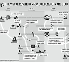 "The Visual Guide to ""Rosencrantz and Guildenstern Are Dead"" by mikewirth"