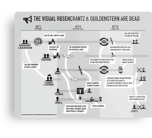 "The Visual Guide to ""Rosencrantz and Guildenstern Are Dead"" Metal Print"