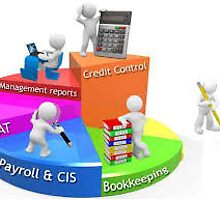 Accounting outsourcing services by globalsquaressq