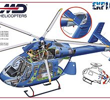 MD Helicopter EXPLORER cutaway by wilsoncara