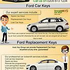Ford Keys by LostCarKey
