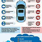 """An infographic on """"DO's and Don'ts in Auto Transmission"""" by Infographics"""