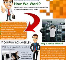 It Services Los Angeles by ITSupportLos