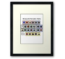 Periodic Table of Minecraft Framed Print
